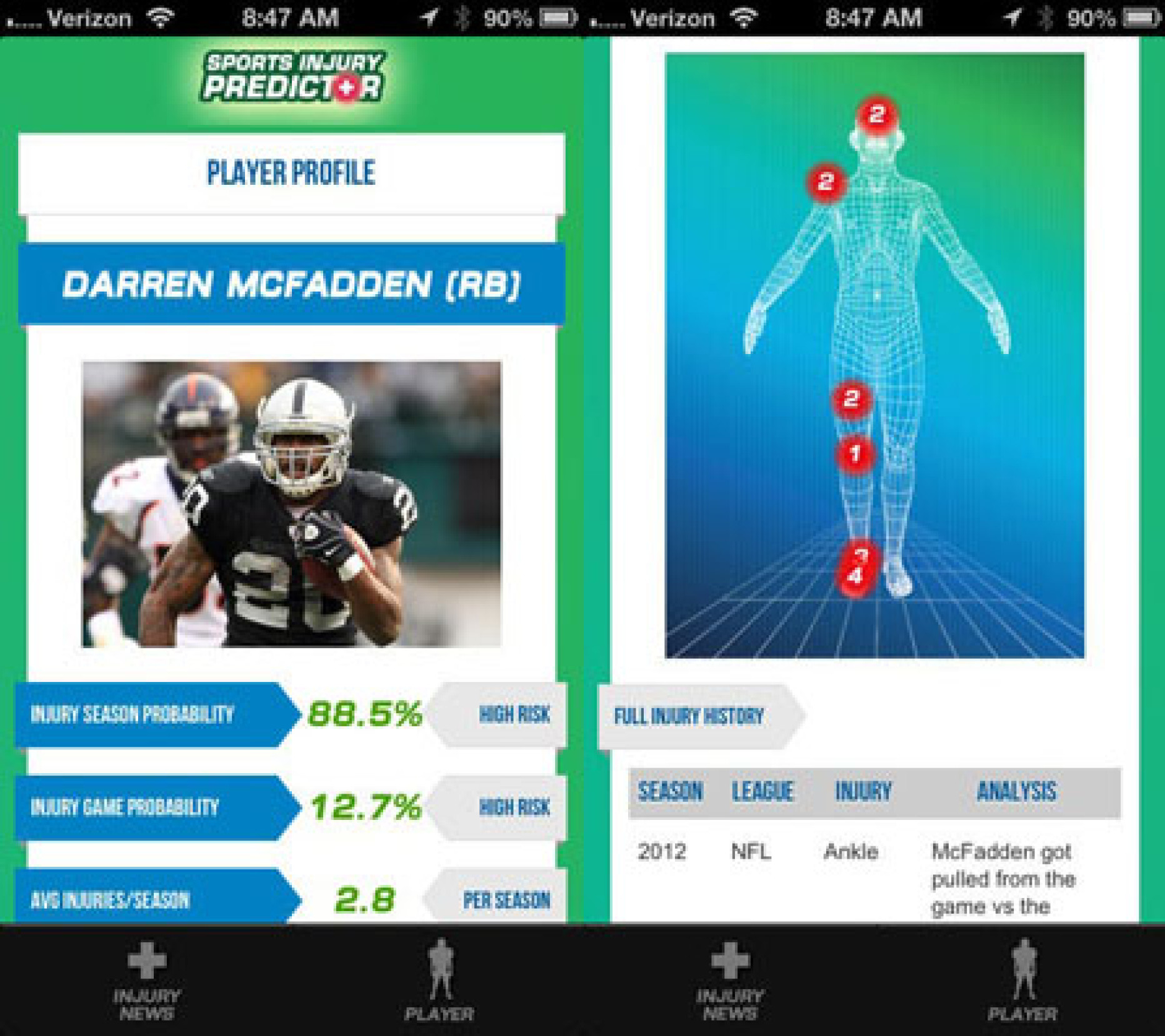 Make Trades and Research Players with Injury Predictor